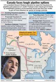 ENERGY: Canada faces tough pipeline options  infographic