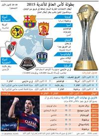 كرة قدم: بطولة كأس العالم للأندية ٢٠١٥ infographic