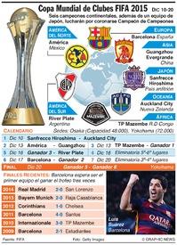 SOCCER: Copa Mundial de Clubes FIFA 2015 (1) infographic