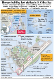 CHINA: Paracel Islands expansion infographic