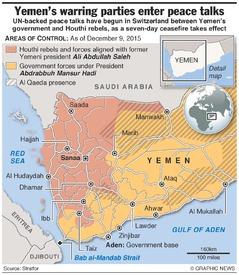 YEMEN: UN-backed peace talks infographic