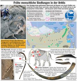 WISSENSCHAFT: Frühe Siedlungen in der Arktis infographic