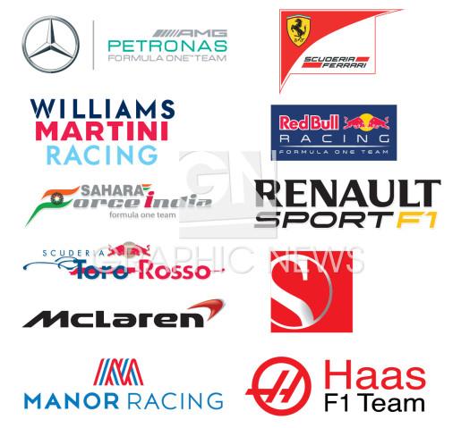 Team logos 2016 (2) infographic