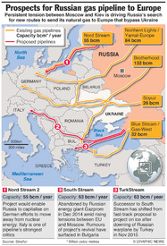 RUSSIA: Europe gas pipeline options infographic
