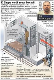 MEXICO: Drugsbaron El Chapo zwaar bewaakt infographic