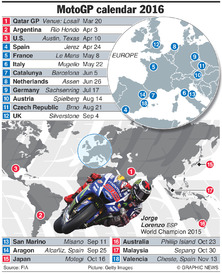 MOTOGP: Season schedule 2016 infographic