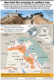 IRAQ: Kurds building 1,000km trench infographic