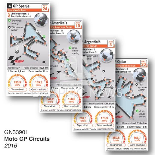 Grand Prix circuits 2016 infographic