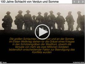 ANNIVERSARY: 100 Jahre Verdun und Somme Interactive (1) infographic