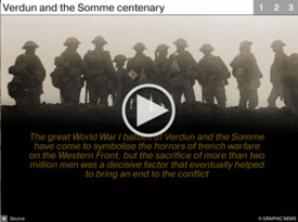 ANNIVERSARY: Verdun and the Somme centenary interactive (1) infographic