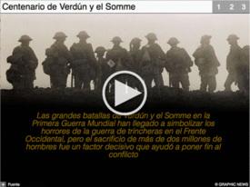 ANIVERSARIO: Centenario de Verdún y el Somme Interactivo (1) infographic
