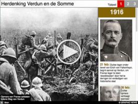HERDENKING: 100 Jaar geleden veldslagen bij Verdun en aan de Somme Interactive (1) infographic