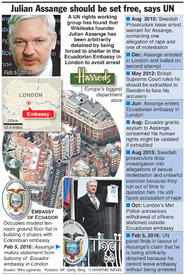 POLITICS: Julian Assange exile (1) infographic