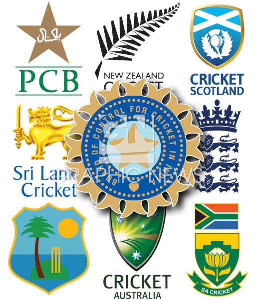 ICC World Twenty20 2016 team crests infographic