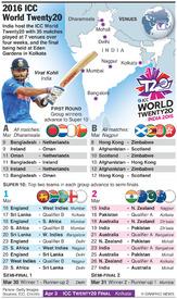 CRICKET: ICC World Twenty20 2016 schedule infographic