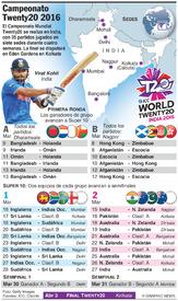 CRICKET: Programa del Campeonato Mundial ICC Twenty20 2016 infographic