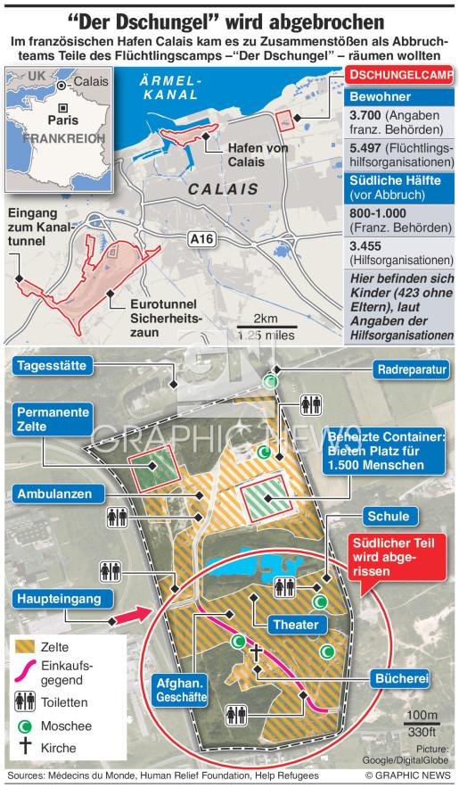"""Calais """"Dschungel"""" Camp infographic"""