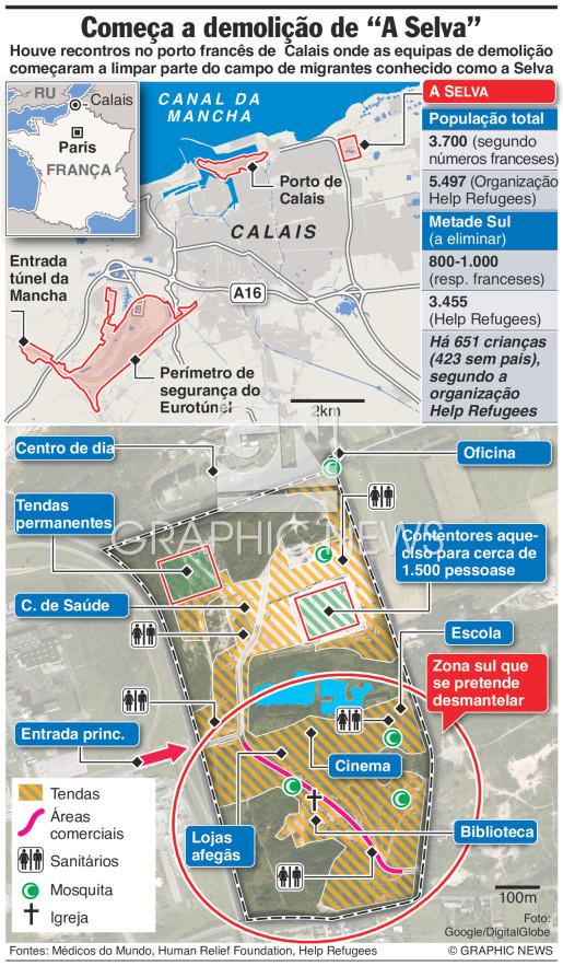 """A """"Selva"""""""" de Calais"""" infographic"""