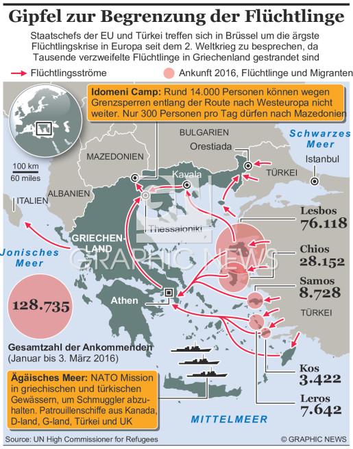Migrants stranded in Greece infographic