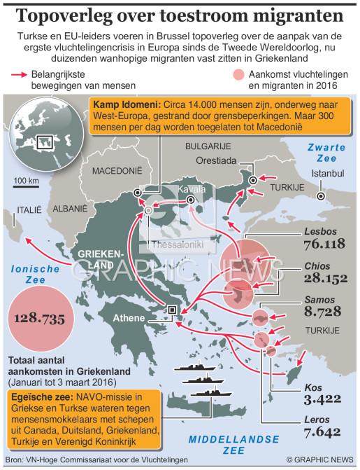 Vluchtelingen gestrand in Griekenland infographic