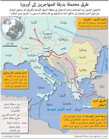 هجرة: طرق محتملة بديلة للمهاجرين إلى أوروبا infographic