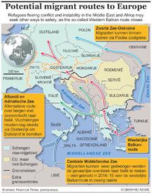 VLUCHTELINGENCRISIS: Toekomstige routes naar Europa infographic