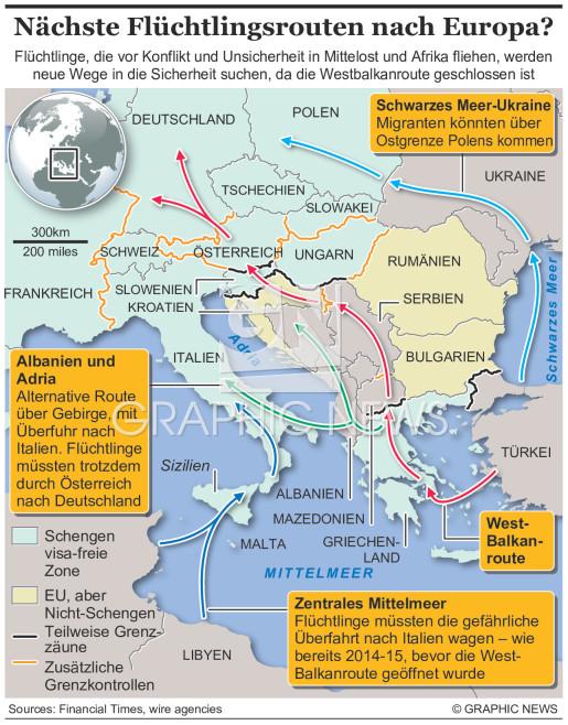 Eventuelle neue Wege nach Europa infographic
