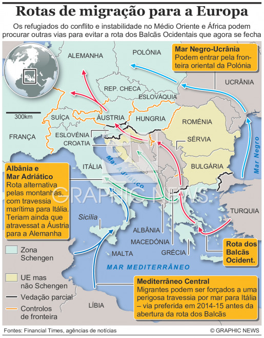 Futuras rotas para a Europa infographic