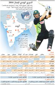 كريكيت: الدوري الهندي الممتاز 2016 infographic