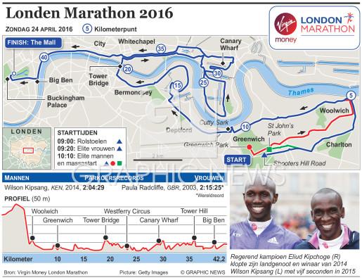 London Marathon 2016 infographic
