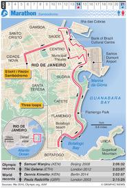 RIO 2016: Olympic Marathon route (1) infographic