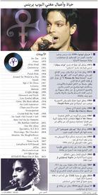موسيقى: حياة وأعمال برينس infographic