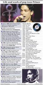 MUSIC: Prince factfile and discography infographic