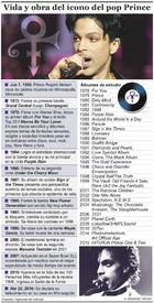 MÚSICA: Prince - datos y discografía infographic