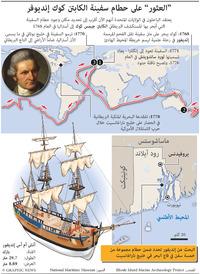 تاريخ: العثور على سفينة الكابتن كوك infographic