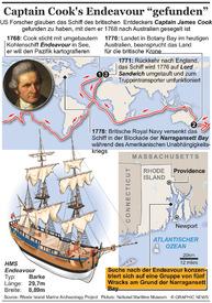 GESCHICHTE: Captain Cook's Endeavour gefunden infographic