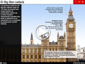 REINO UNIDO: El Big Ben callará interactivo infographic
