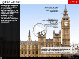 GB: Big Ben valt stil interactive infographic