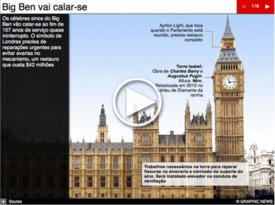 LONDRES: Big Ben vai calar-se interactivo infographic