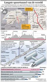 VERVOER: De langste spoortunnel van de wereld (1) infographic