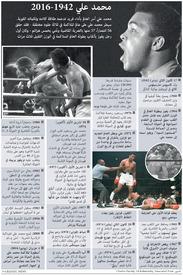 ملاكمة: جدول زمني لحياة الملاكم محمد علي - تحديث أول infographic