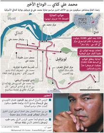 الولايات المتحدة: محمد علي كلاي ... الوداع الأخير infographic