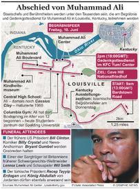 USA: Begräbnis von Muhammad Ali infographic