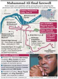 U.S.: Muhammad Ali final farewell infographic