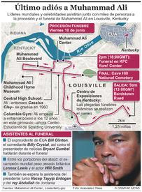 EUA: Último adiós a Muhammad Ali infographic