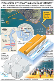 "CULTURA: ""Los Muelles Flotantes"""" de Christo"" infographic"