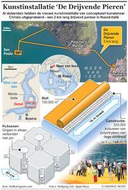 CULTUUR: 'De Drijvende Pieren' van Christo infographic