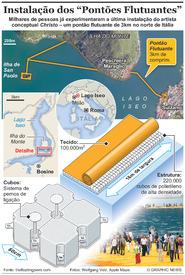 """CULTURA: Os """"Pontões Flutuantes"""""""" de Christo"""" infographic"""