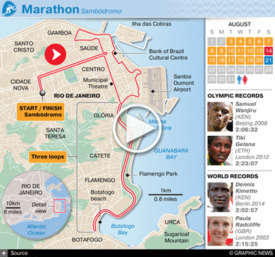 RIO 2016: Olympic Marathon route interactive (2) infographic