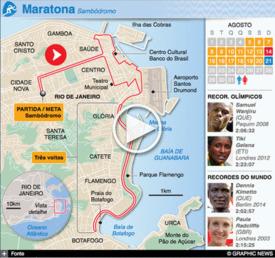 RIO 2016: Percurso da maratona Olímpica interactivo (2) infographic